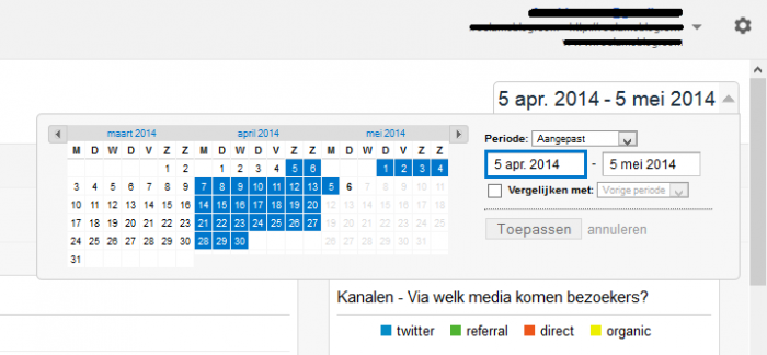 Google Analytics tijd